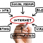 Internet Marketing Toronto